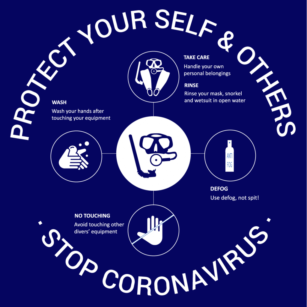 Stop coronavirus. Liveaboard.Indonesia.Ondina