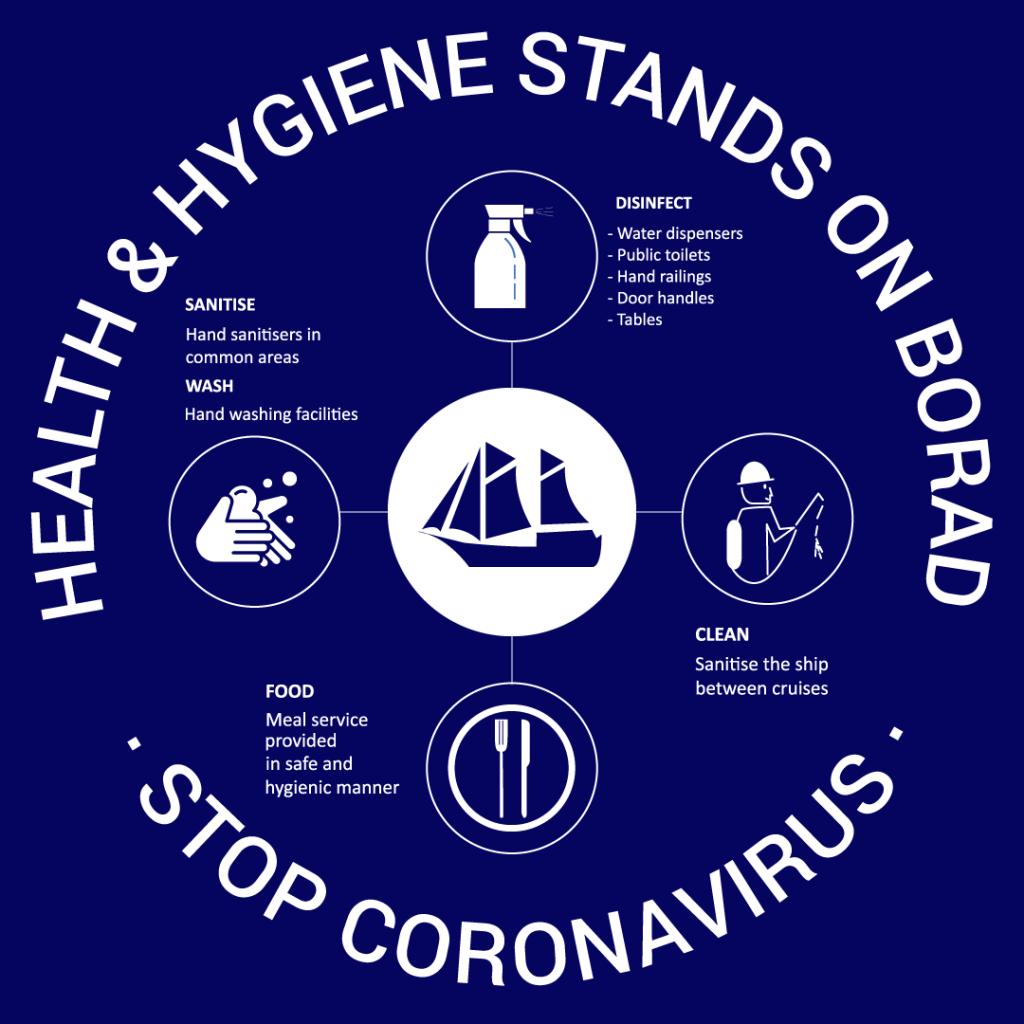 Stop coronavirus. Liveaboard. Indonesia. Ondina